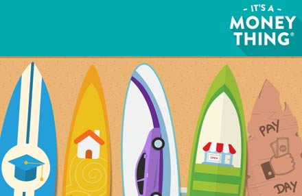 Surfboards with pictures of items you may need a loan for